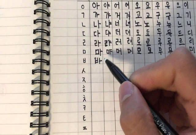 Chia sẻ kinh nghiệm tự học tiếng Hàn sơ cấp hiệu quả
