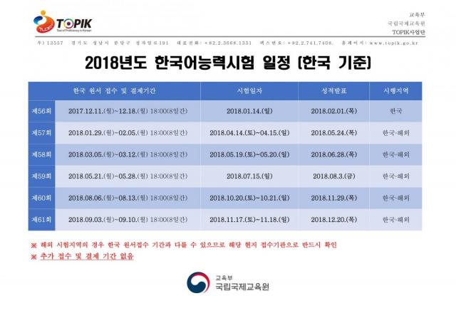 Lịch thi Topik tiếng Hàn 2018