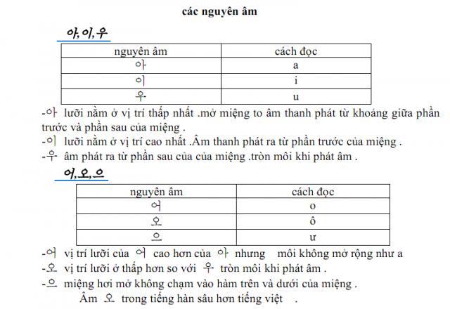 """Cách phát âm các patchim kép """"khó nhằn"""" khi học tiếng Hàn"""