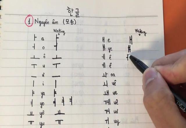 Thi viết tiếng Hàn TOPIK cấp cao: 5 sai lầm khiến người học lao đao