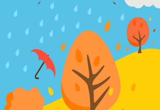 Từ vựng tiếng Hàn theo chủ đề miêu tả thời tiết